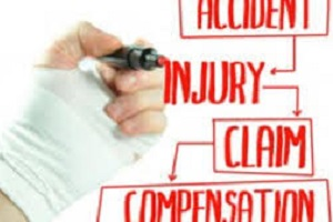 Concurrent Social Security Disability and Workers' Compensation Benefits